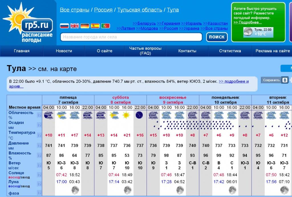 Погода в комсомольске на август