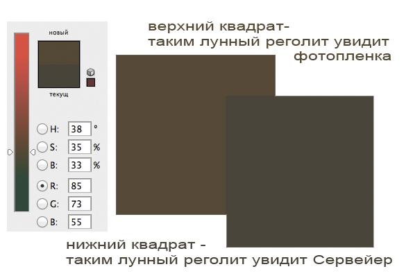 Два квадратика показывают