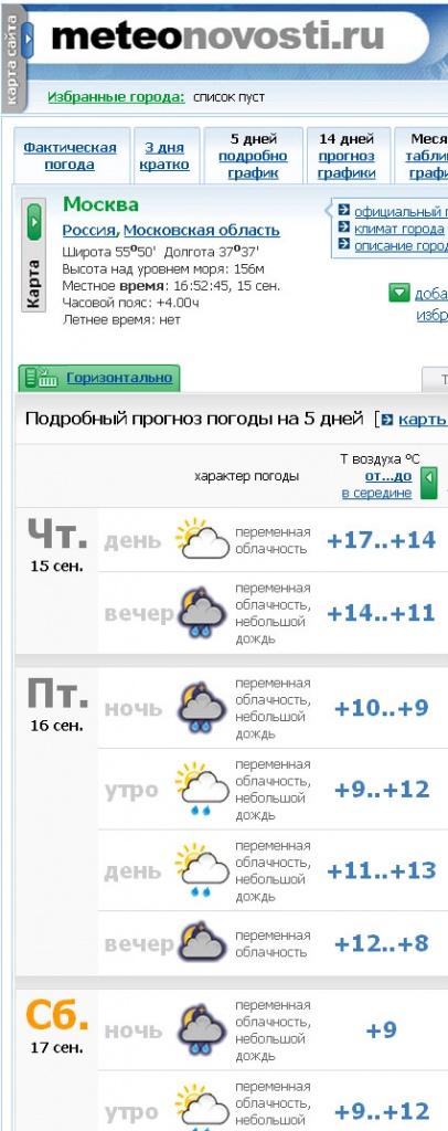 Погода в междуреченске на неделю гисметео